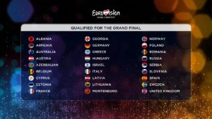 The 27 countries quallified in the 2015 final.
