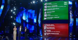 Sanremo results' of the first night
