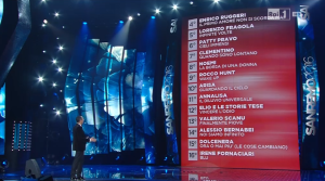 Final results of Sanremo 2016